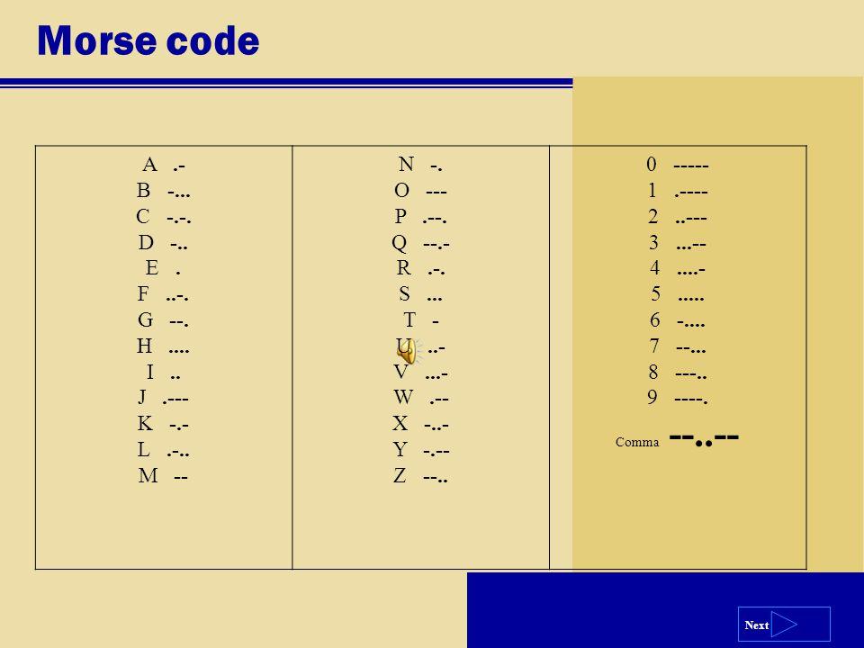 Morse code A .- B -... C -.-. D -.. E . F ..-. G --. H .... I ..