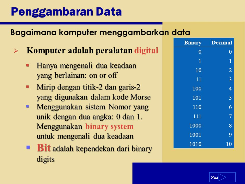 Penggambaran Data Bit adalah kependekan dari binary digits