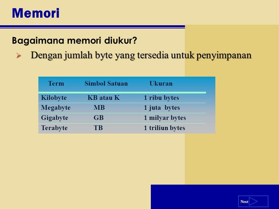 Memori Dengan jumlah byte yang tersedia untuk penyimpanan