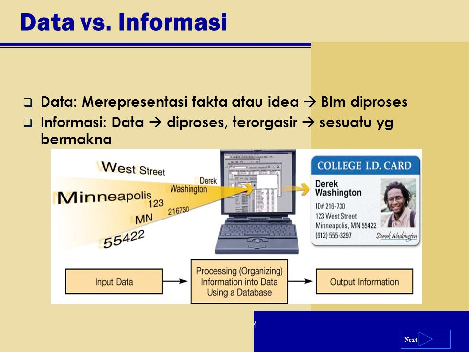 Data vs. Informasi Data: Merepresentasi fakta atau idea  Blm diproses
