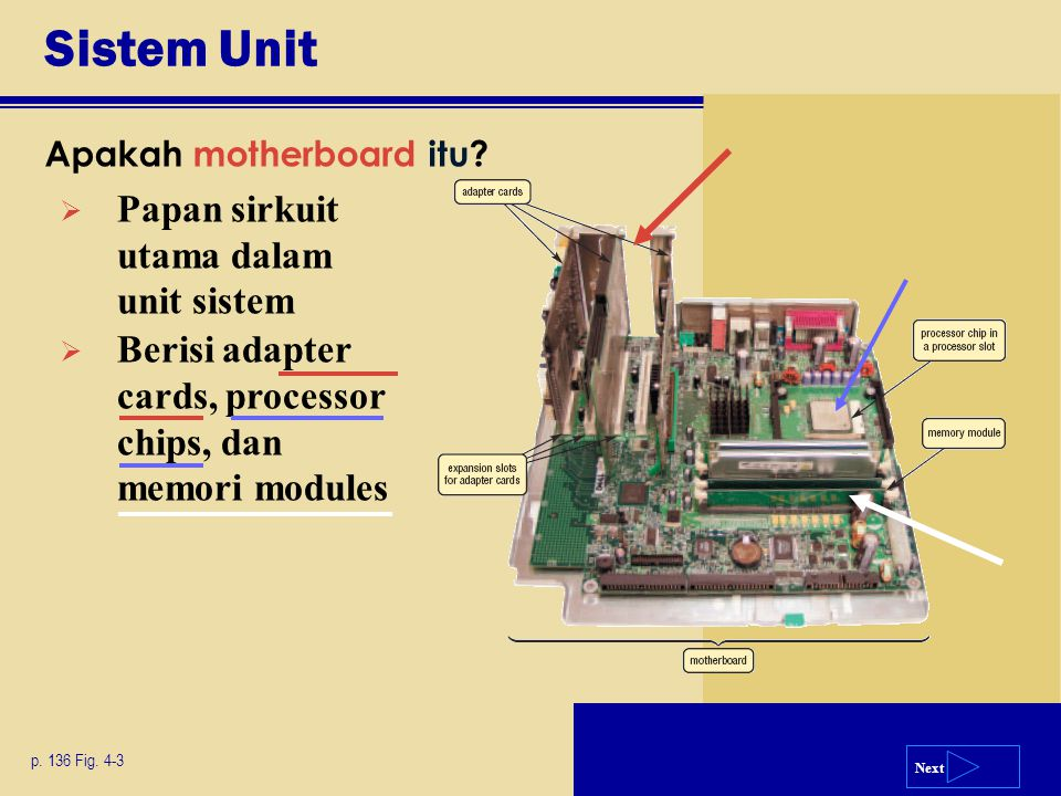 Sistem Unit Papan sirkuit utama dalam unit sistem