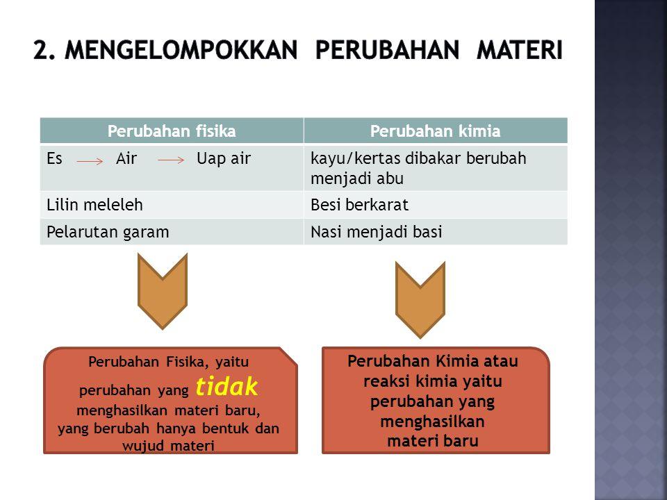 2. Mengelompokkan perubahan materi