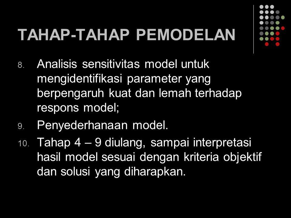 TAHAP-TAHAP PEMODELAN