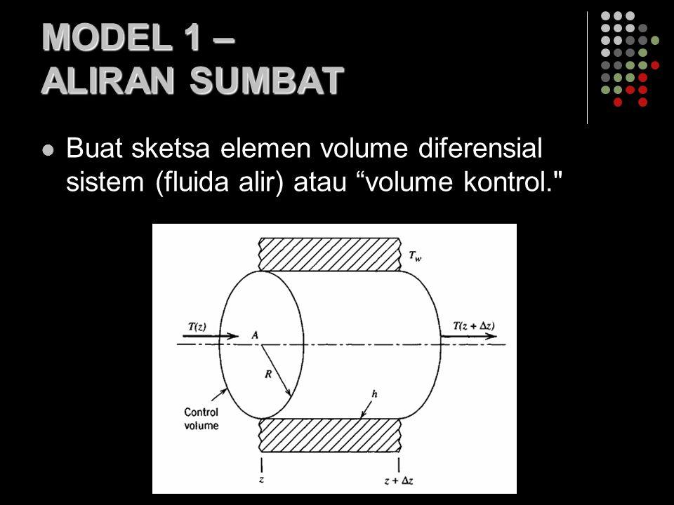 MODEL 1 – ALIRAN SUMBAT Buat sketsa elemen volume diferensial sistem (fluida alir) atau volume kontrol.