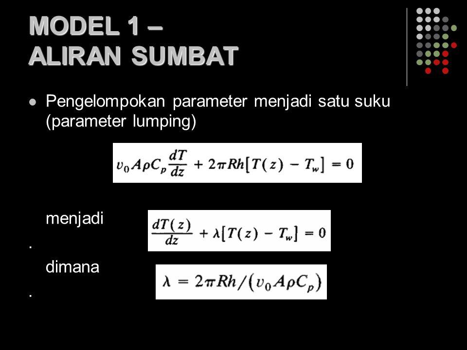 MODEL 1 – ALIRAN SUMBAT Pengelompokan parameter menjadi satu suku (parameter lumping) menjadi. .