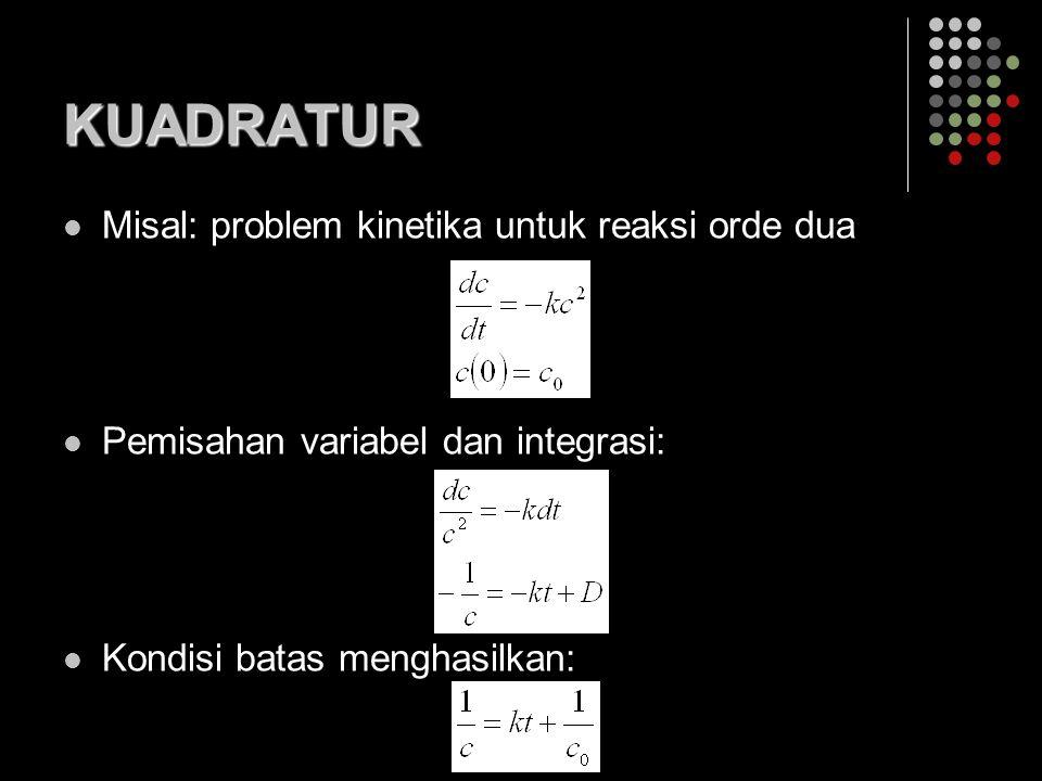 KUADRATUR Misal: problem kinetika untuk reaksi orde dua