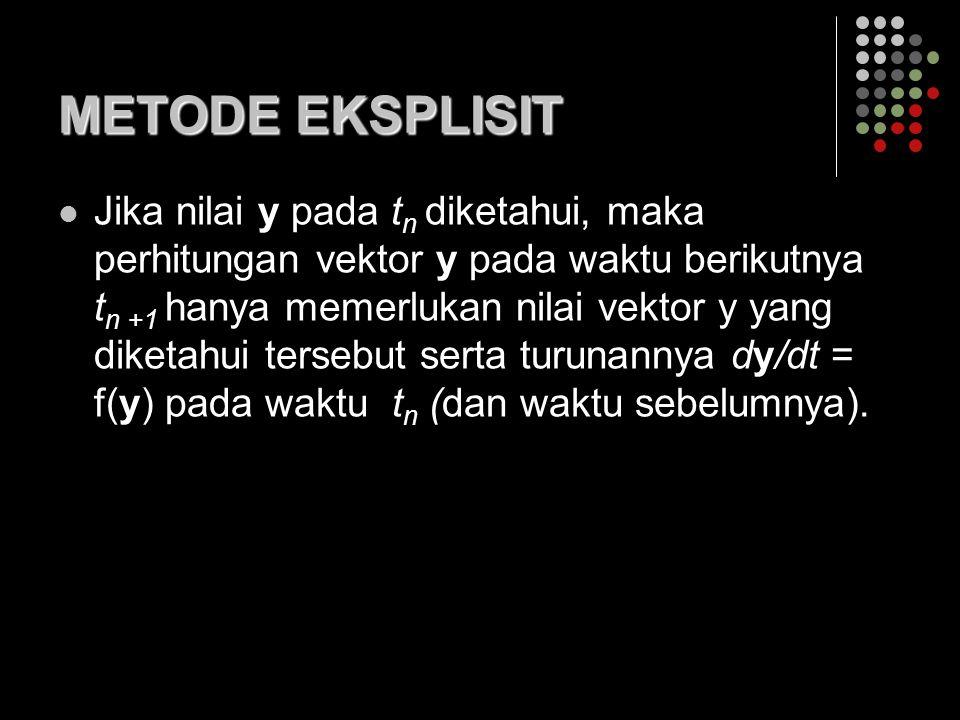 METODE EKSPLISIT