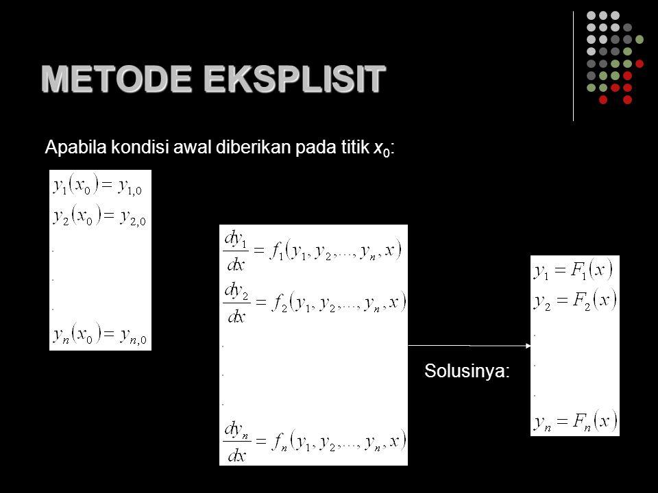 METODE EKSPLISIT Apabila kondisi awal diberikan pada titik x0: