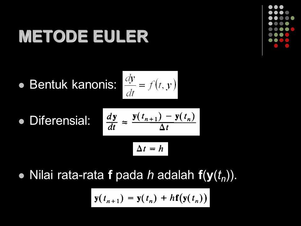 METODE EULER Bentuk kanonis: Diferensial: