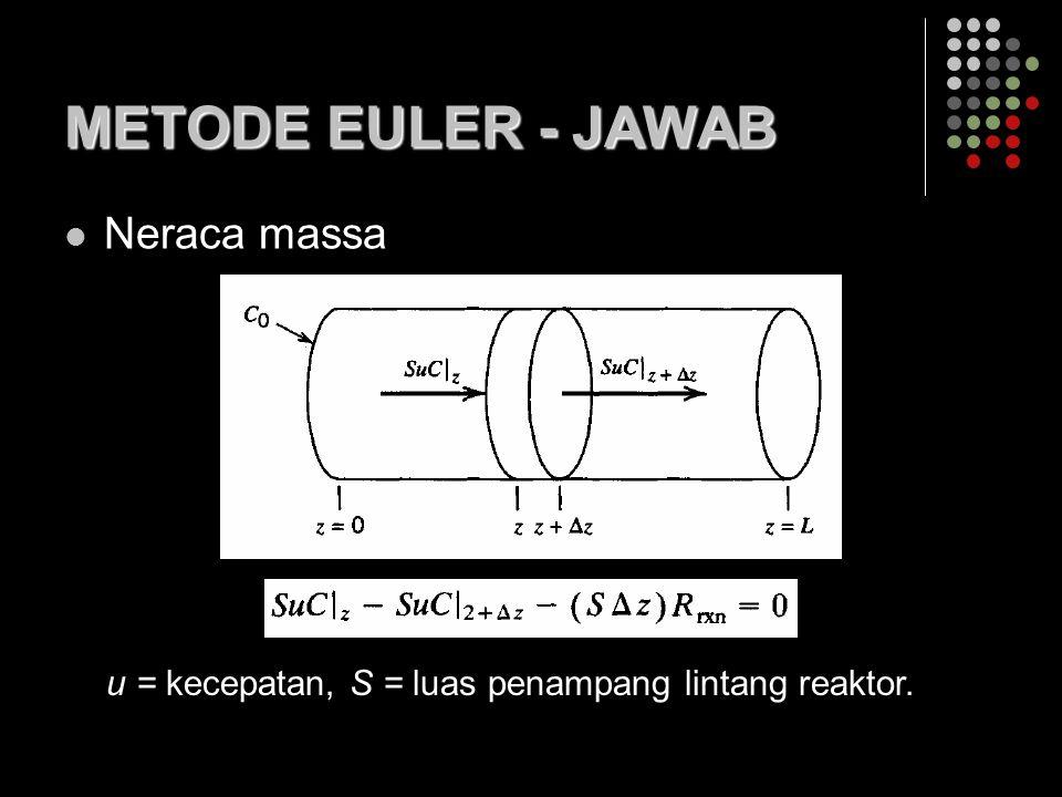 METODE EULER - JAWAB Neraca massa