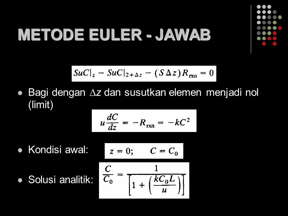 METODE EULER - JAWAB Bagi dengan z dan susutkan elemen menjadi nol (limit) Kondisi awal: Solusi analitik: