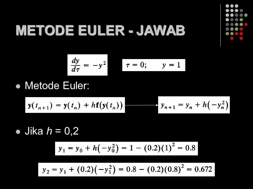 METODE EULER - JAWAB Metode Euler: Jika h = 0,2