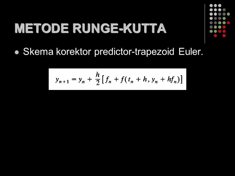 METODE RUNGE-KUTTA Skema korektor predictor-trapezoid Euler.