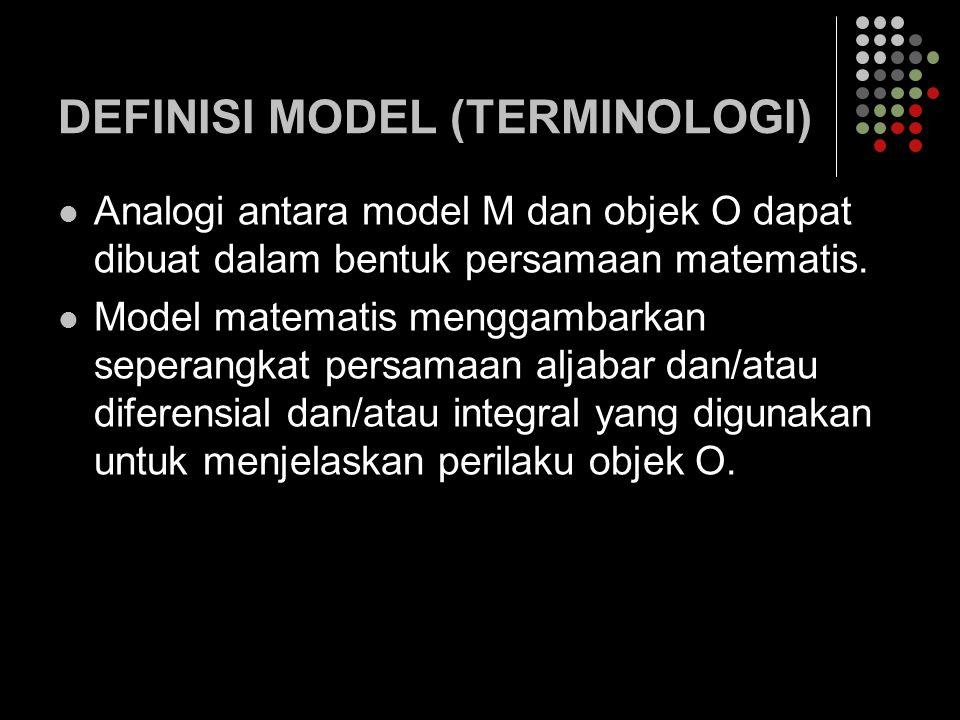 DEFINISI MODEL (TERMINOLOGI)