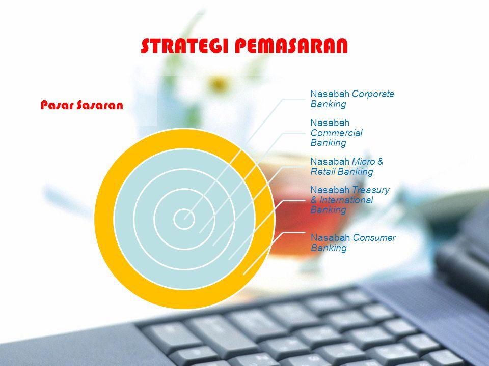 STRATEGI PEMASARAN Pasar Sasaran Nasabah Consumer Banking