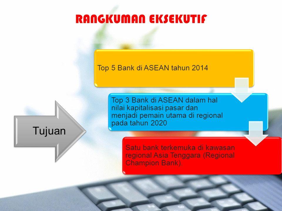RANGKUMAN EKSEKUTIF Top 5 Bank di ASEAN tahun 2014