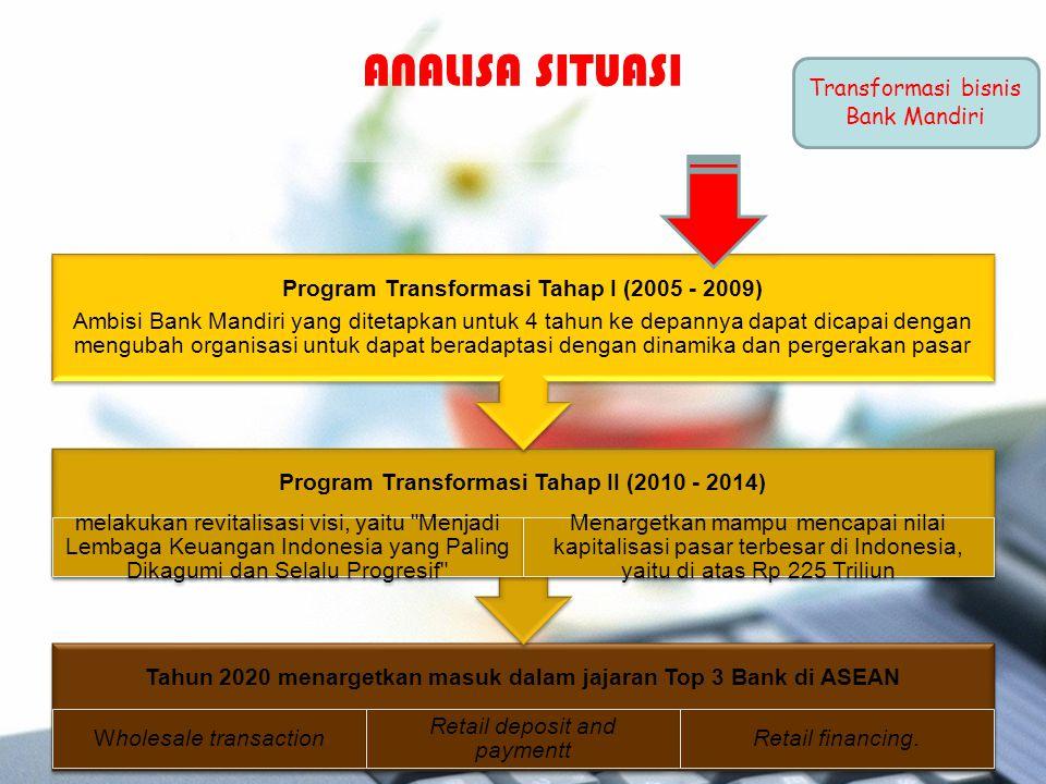 ANALISA SITUASI Transformasi bisnis Bank Mandiri