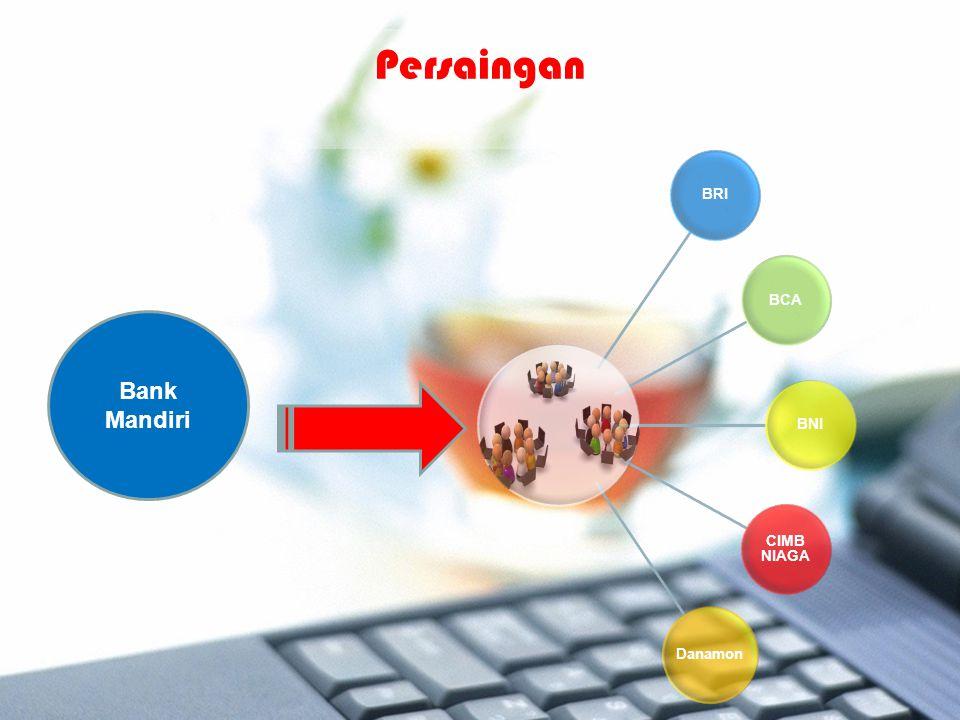 Persaingan BRI BCA BNI CIMB NIAGA Danamon Bank Mandiri