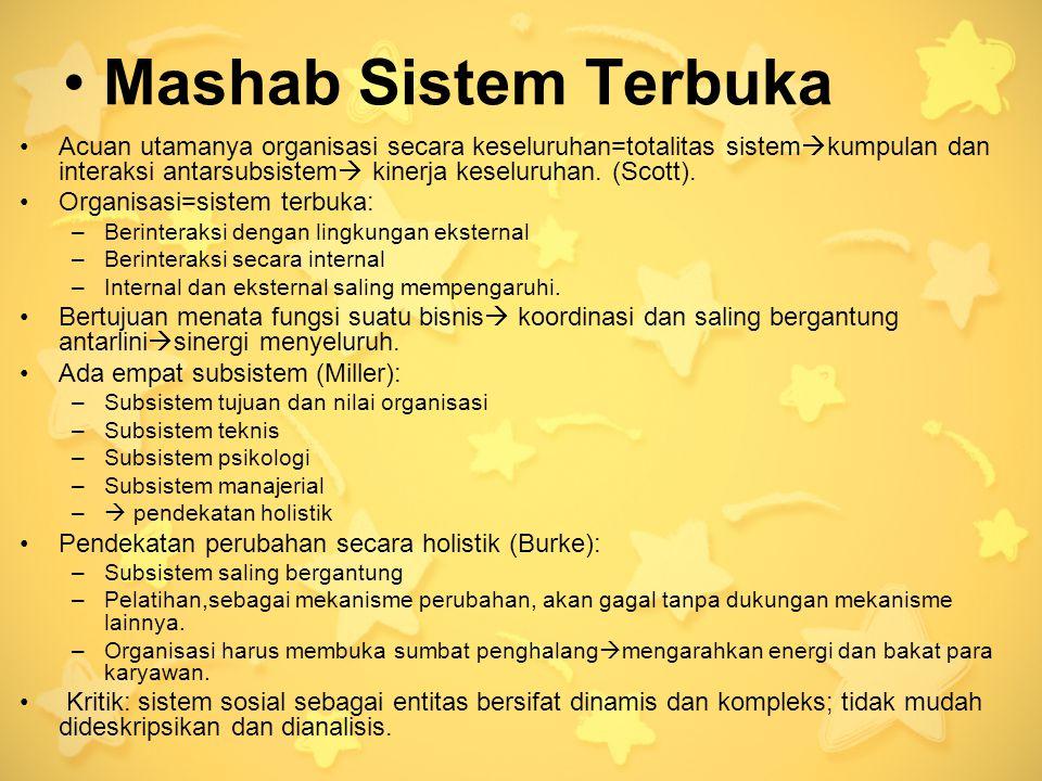 Mashab Sistem Terbuka