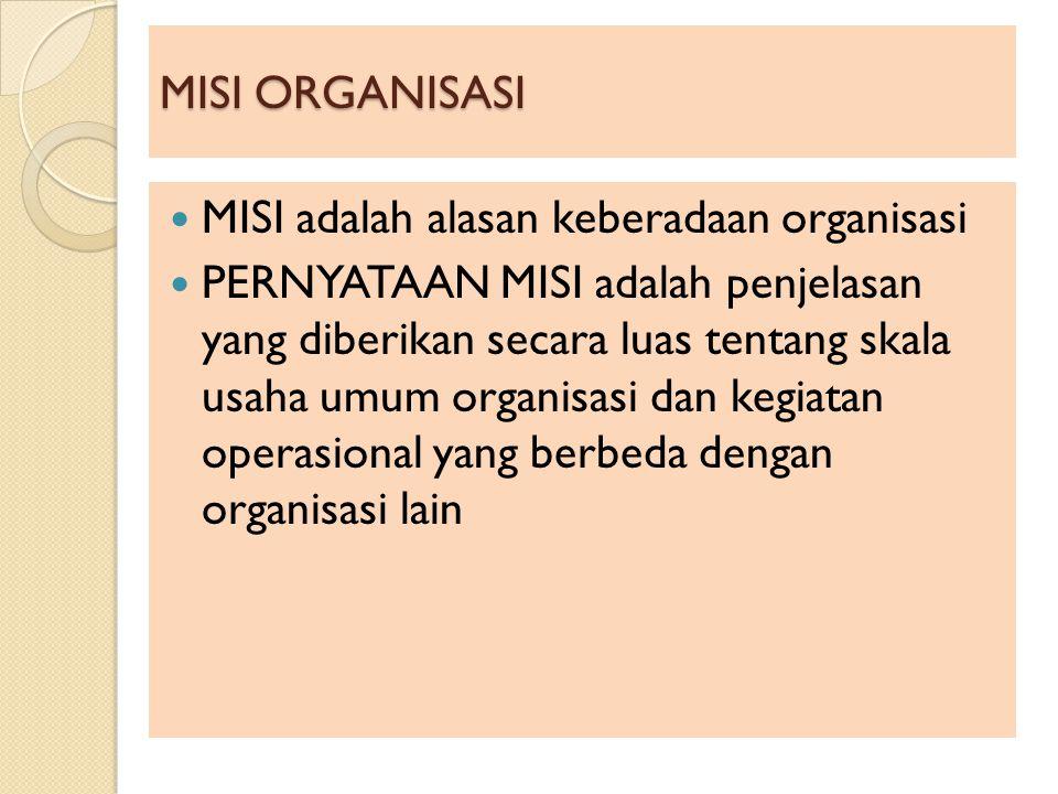 MISI ORGANISASI MISI adalah alasan keberadaan organisasi.