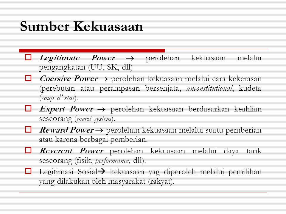 Sumber Kekuasaan Legitimate Power  perolehan kekuasaan melalui pengangkatan (UU, SK, dll)