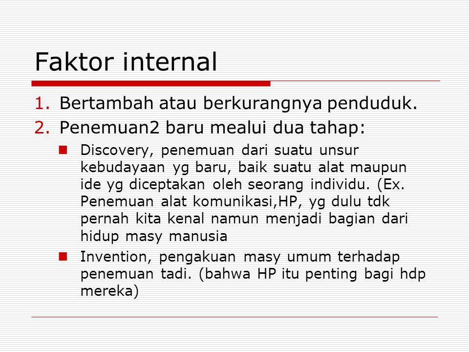 Faktor internal Bertambah atau berkurangnya penduduk.