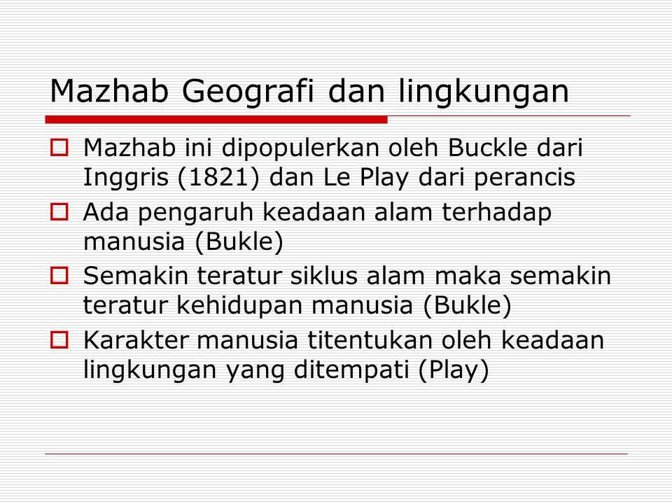 Mazhab Geografi dan lingkungan