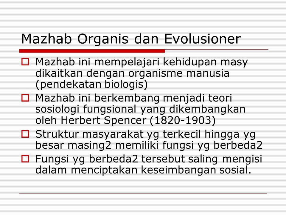 Mazhab Organis dan Evolusioner