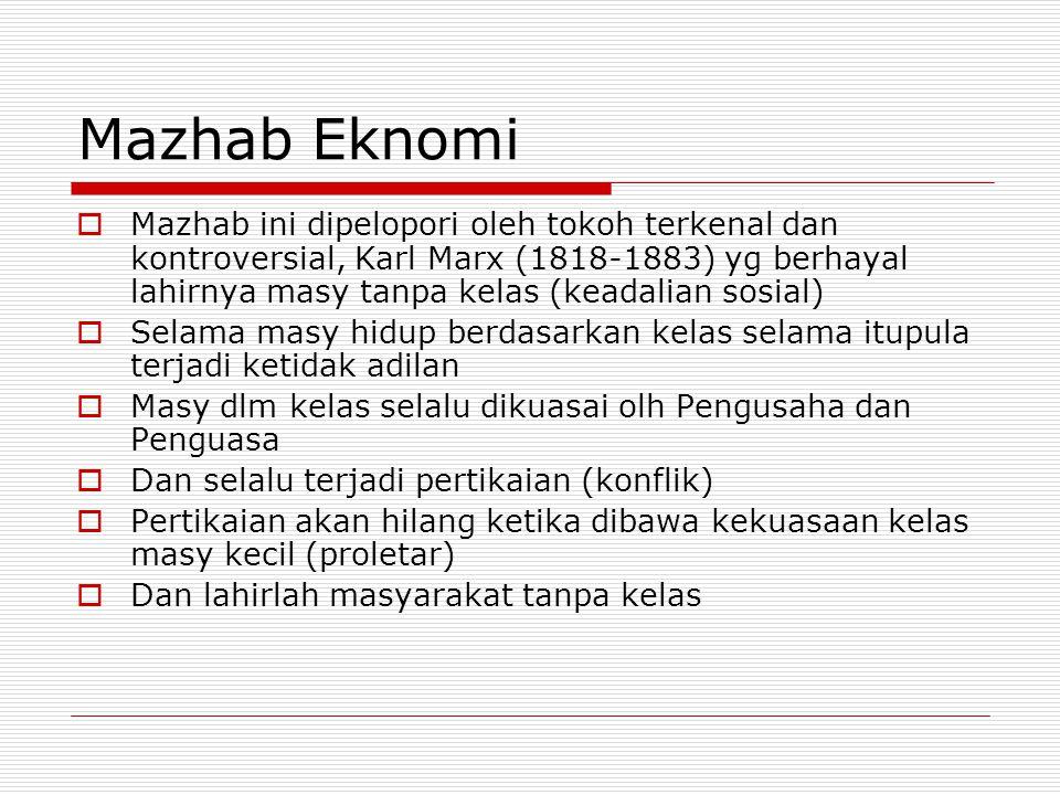 Mazhab Eknomi