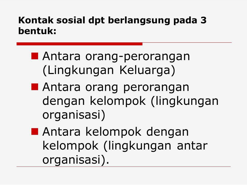Kontak sosial dpt berlangsung pada 3 bentuk: