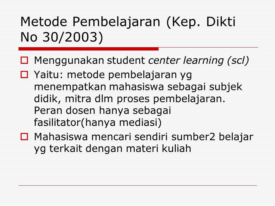 Metode Pembelajaran (Kep. Dikti No 30/2003)