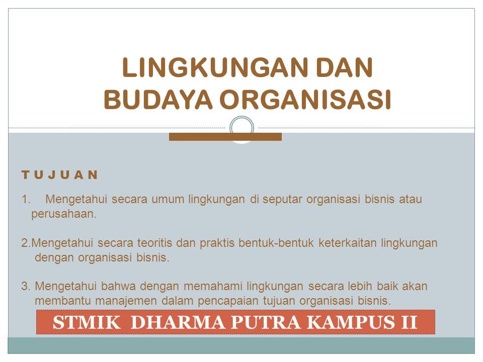 LINGKUNGAN DAN BUDAYA ORGANISASI STMIK DHARMA PUTRA KAMPUS II