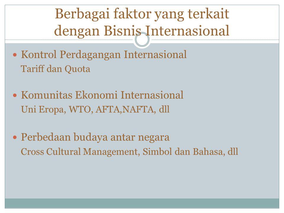 Berbagai faktor yang terkait dengan Bisnis Internasional