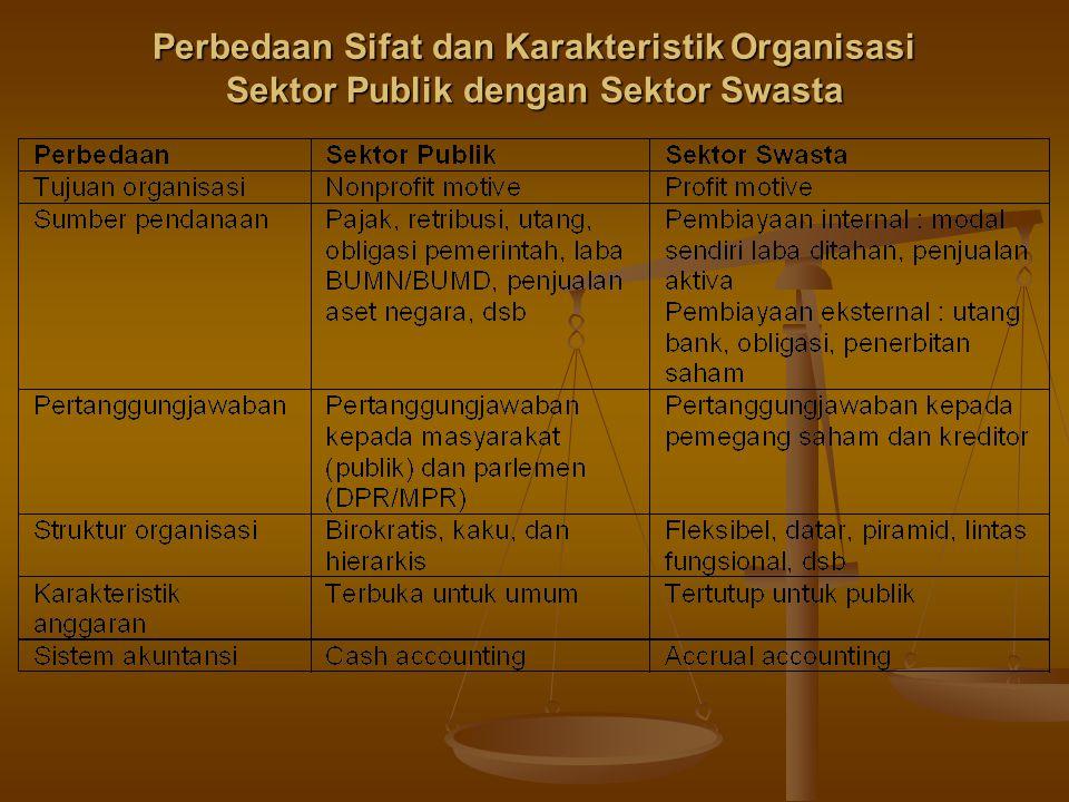 Perbedaan Sifat dan Karakteristik Organisasi Sektor Publik dengan Sektor Swasta