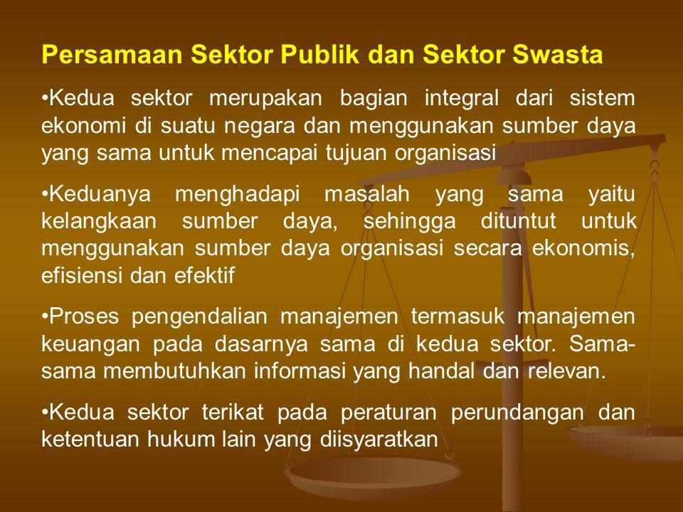 Persamaan Sektor Publik dan Sektor Swasta