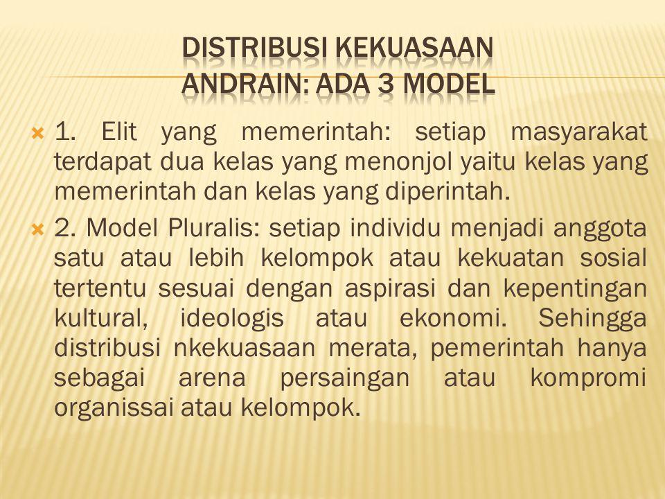 Distribusi kekuasaan Andrain: ada 3 model