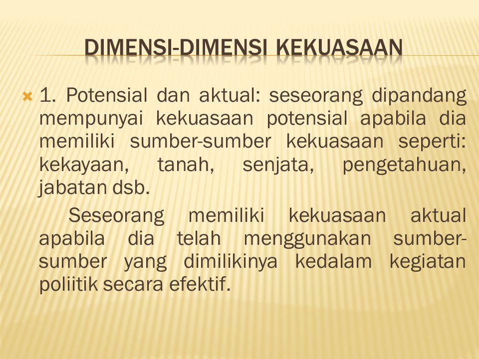 Dimensi-dimensi kekuasaan