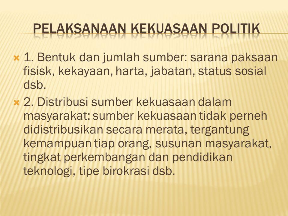 Pelaksanaan kekuasaan politik