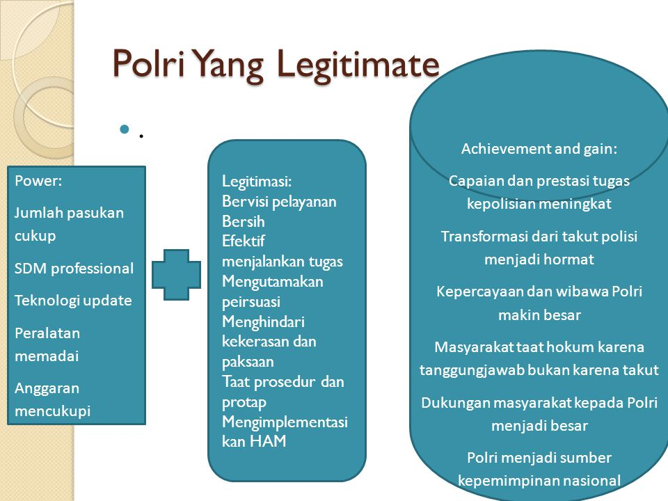 Polri Yang Legitimate . Achievement and gain: