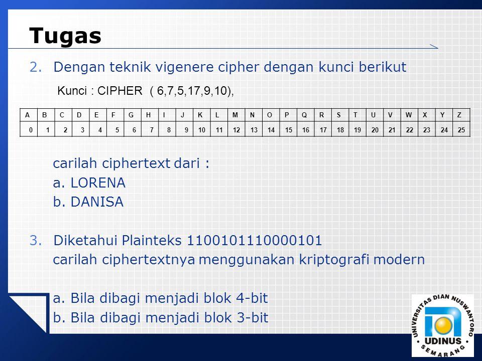 Tugas Dengan teknik vigenere cipher dengan kunci berikut