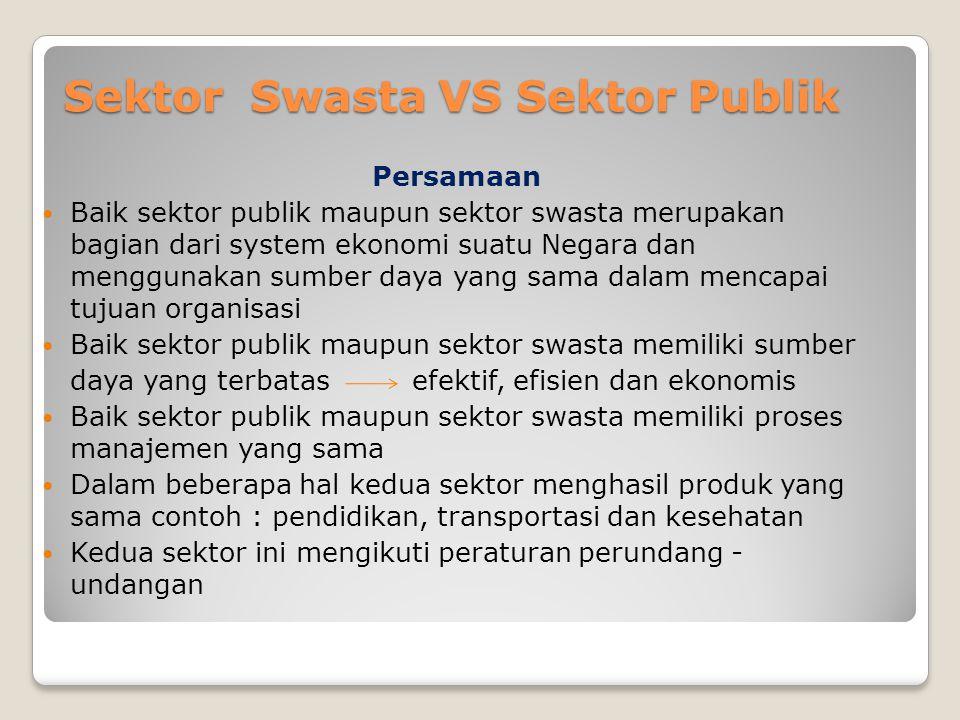 Sektor Swasta VS Sektor Publik