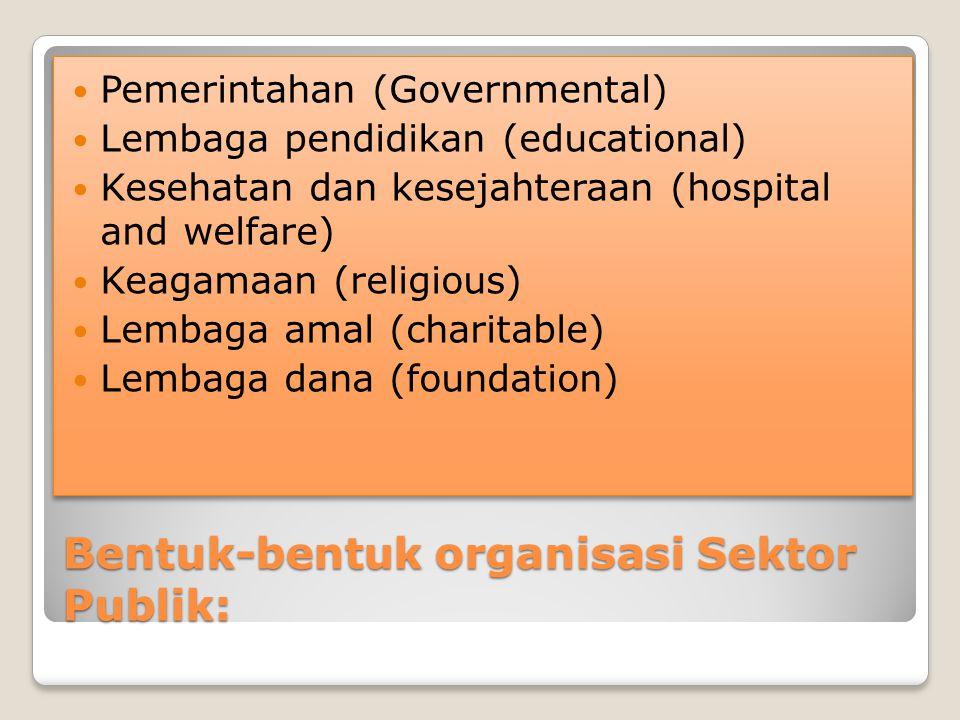 Bentuk-bentuk organisasi Sektor Publik: