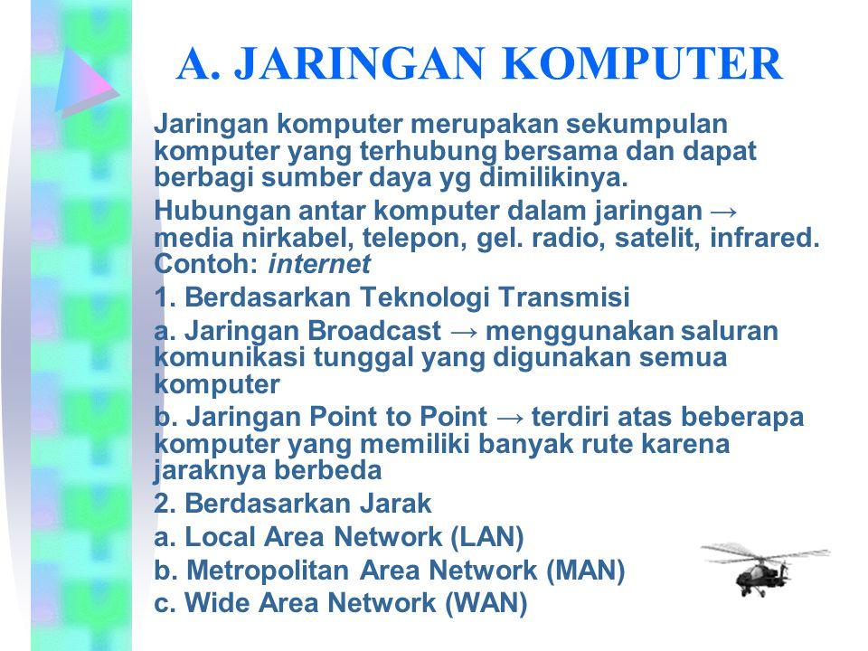 A. JARINGAN KOMPUTER Jaringan komputer merupakan sekumpulan komputer yang terhubung bersama dan dapat berbagi sumber daya yg dimilikinya.