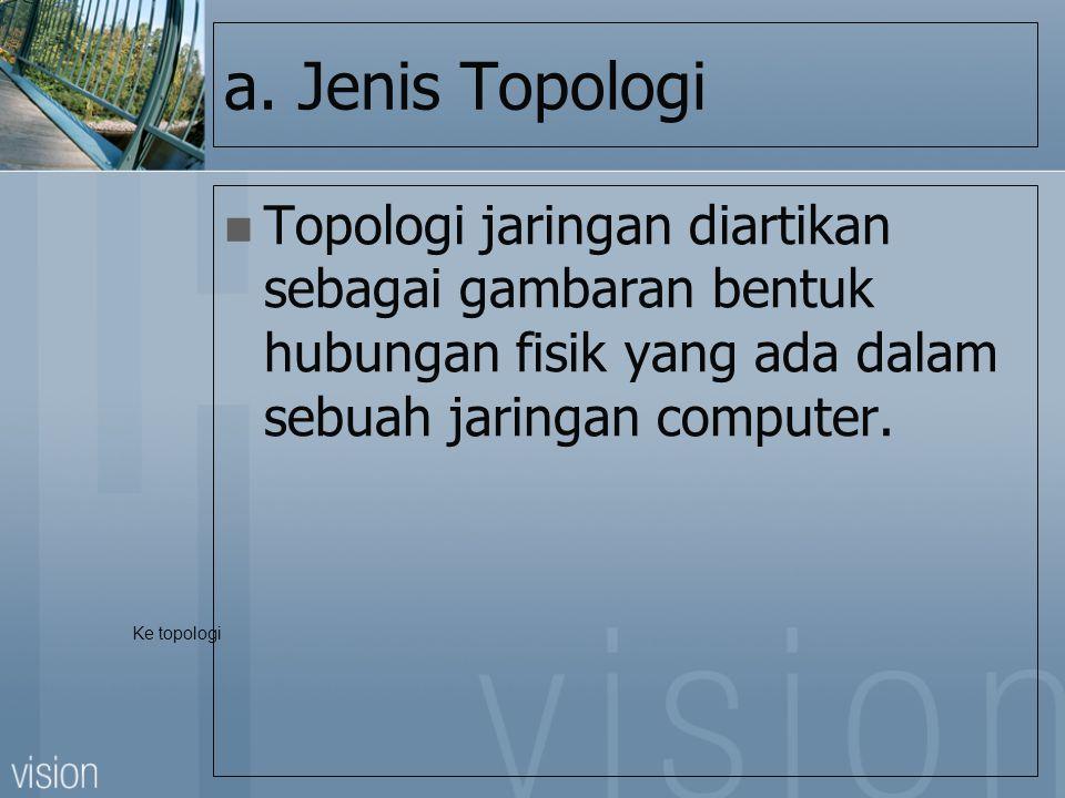 a. Jenis Topologi Topologi jaringan diartikan sebagai gambaran bentuk hubungan fisik yang ada dalam sebuah jaringan computer.