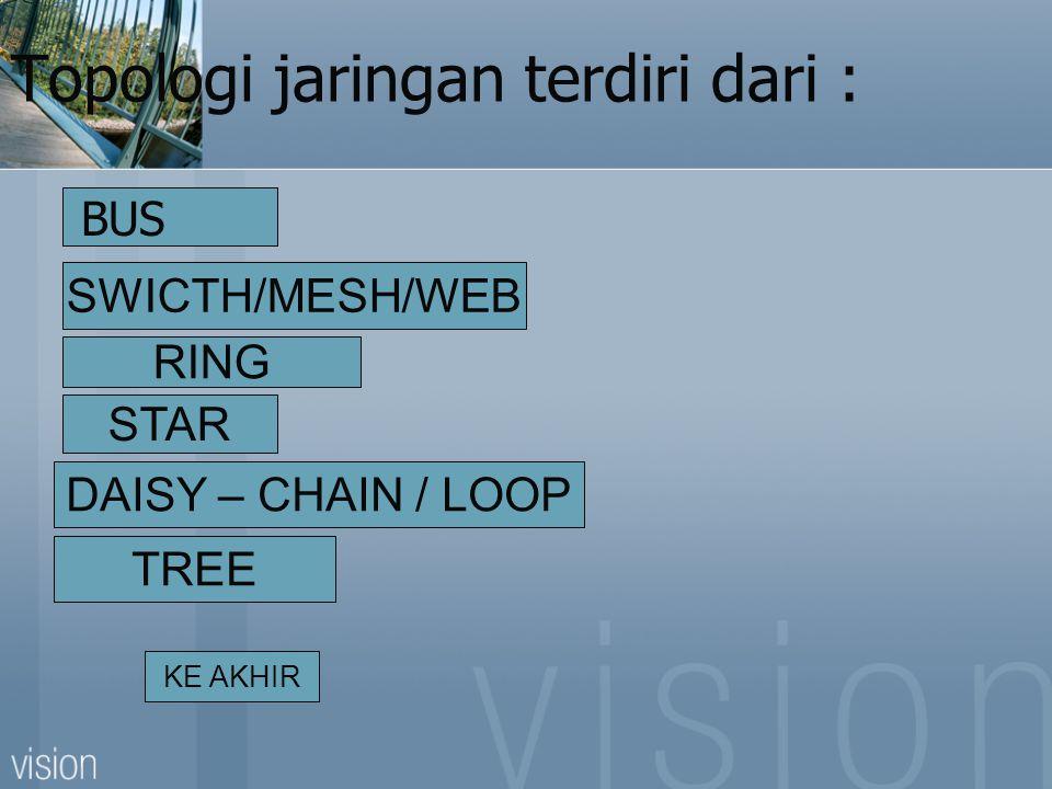 Topologi jaringan terdiri dari :