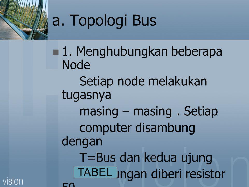 a. Topologi Bus 1. Menghubungkan beberapa Node