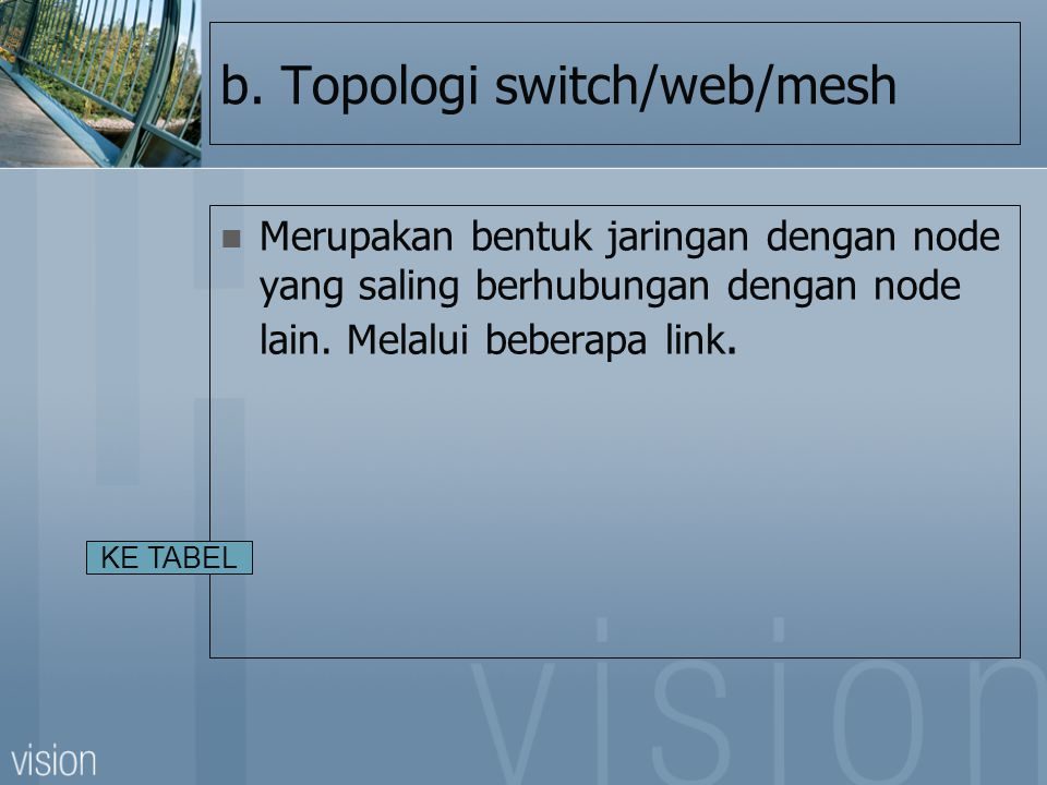 b. Topologi switch/web/mesh