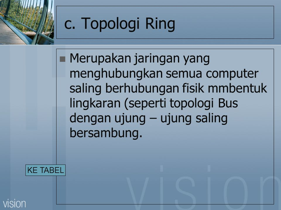 c. Topologi Ring