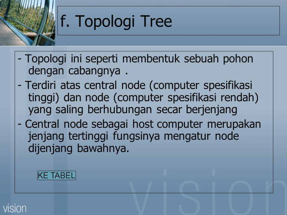 f. Topologi Tree - Topologi ini seperti membentuk sebuah pohon dengan cabangnya .