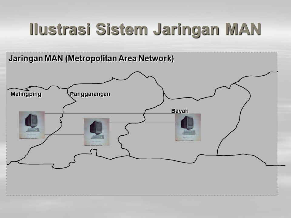Ilustrasi Sistem Jaringan MAN